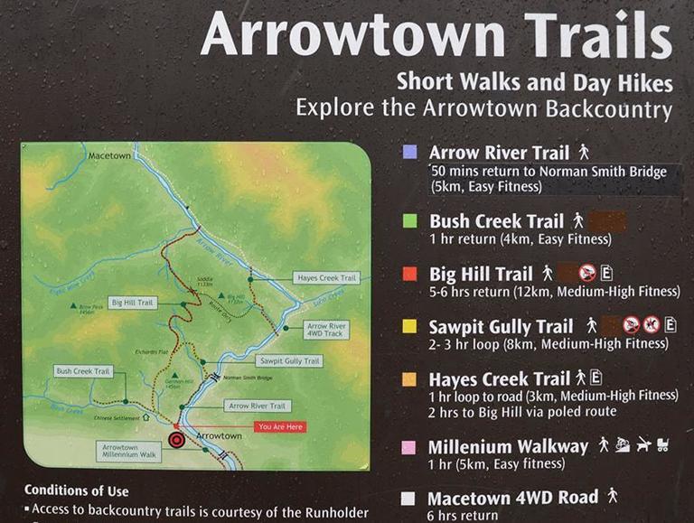 Arrowtown River 附近之步道與地圖