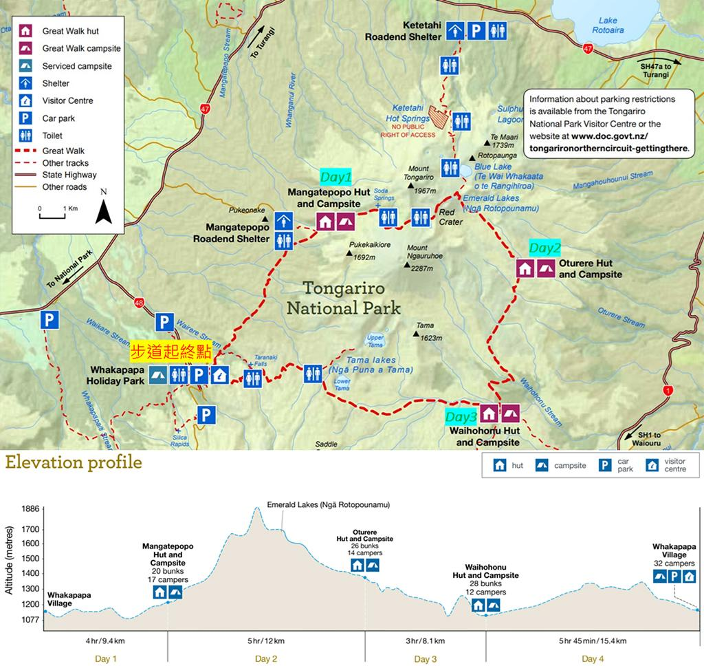 The Great Walks: Tongariro Northern Circuit (紐西蘭偉大步道之一)
