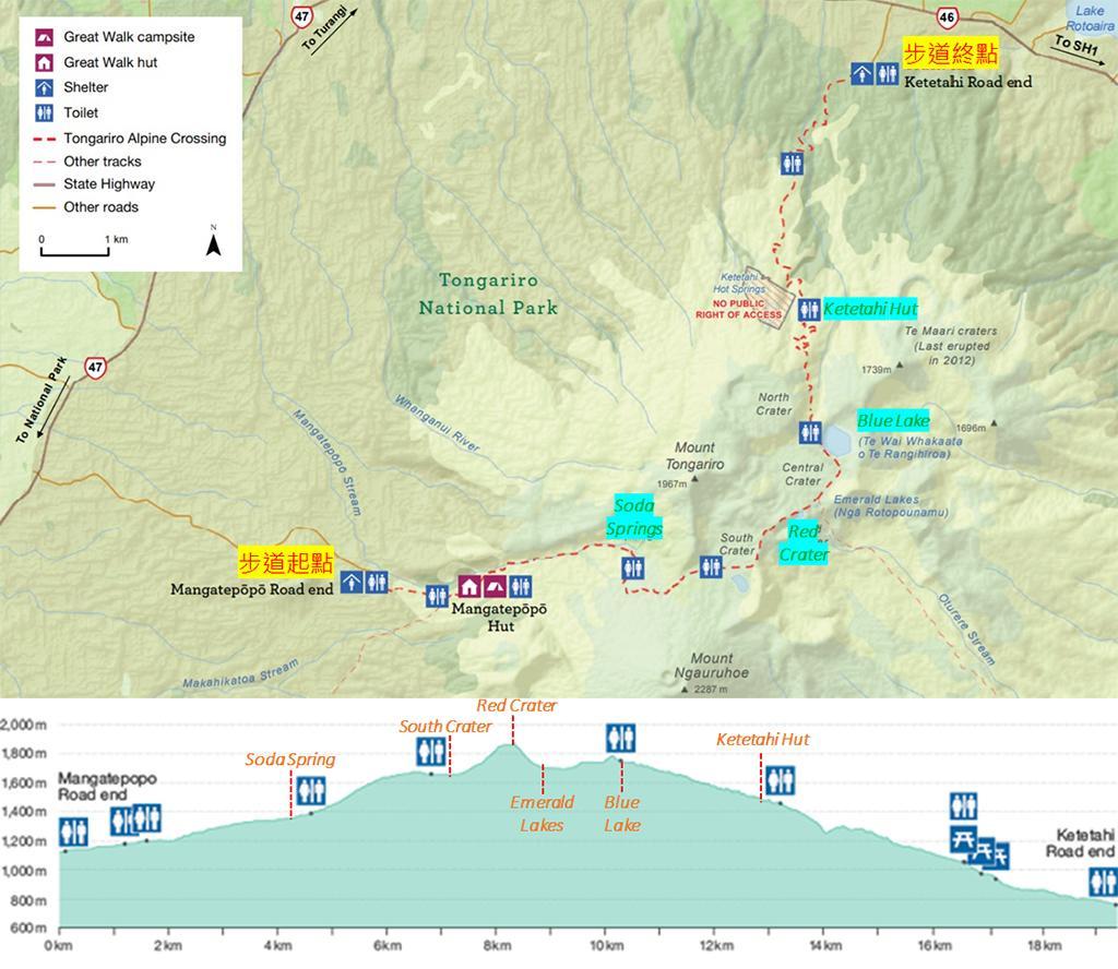 Tongariro Alpine Crossing Map - 湯加里羅高山穿越步道簡介
